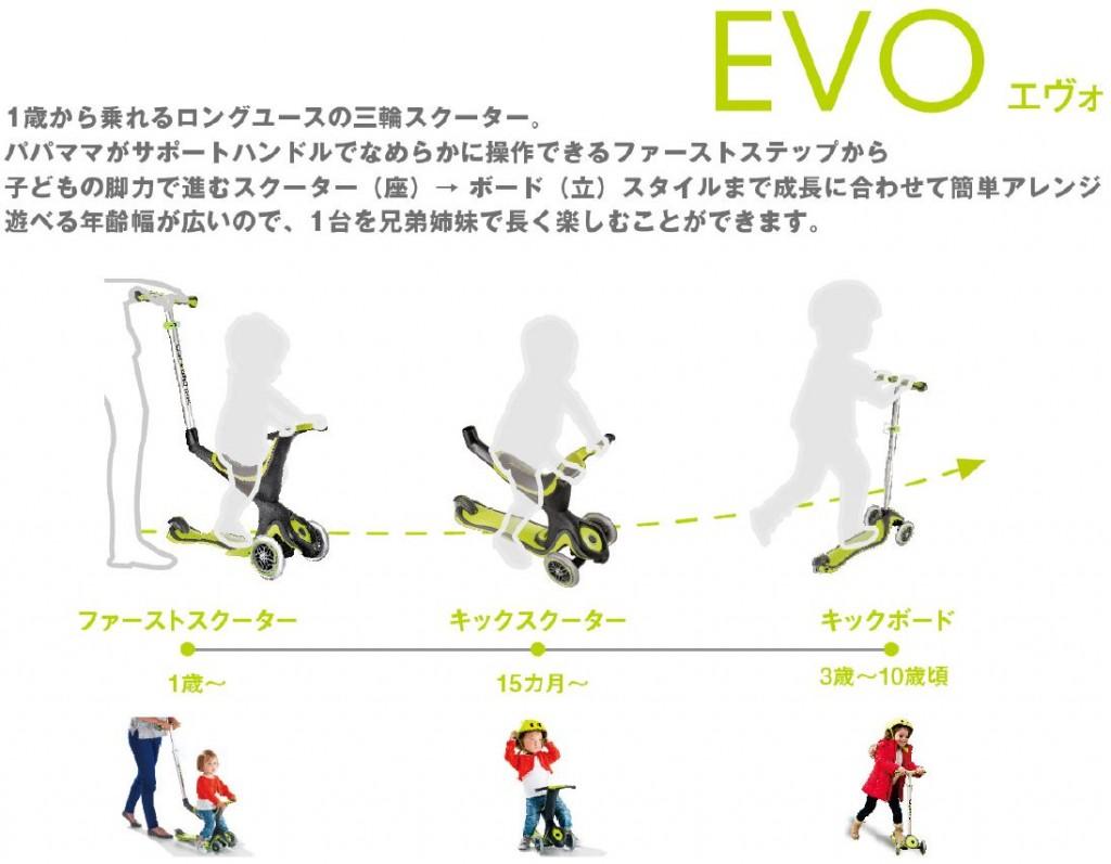 エヴォ・コンフォート/グリーン